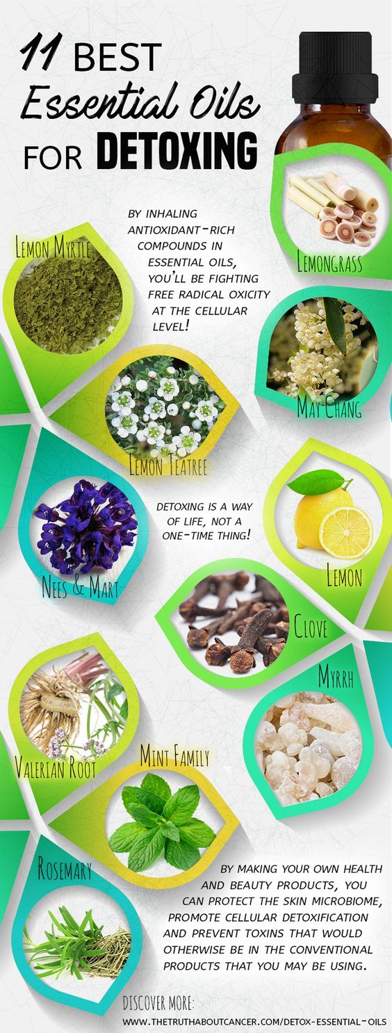 15+ Super Beneficial Essential Oil Life Hacks for Beginners | 11 Best Essential Oils for Detoxing | we got essential oils to detox our minds, bodies, and souls to help reduce your risk. #essentialoils #natural #detox