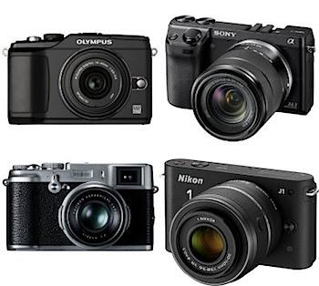 Daftar Kamera Mirrorless Murah Khusus Untuk Kamu yang  Minim Budget