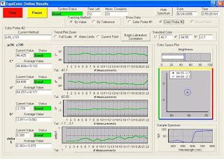EquiColor Software