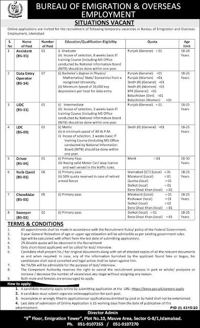 Bureau of Emigration & Overseas Employment BEOE  Islamabad Jobs 2021