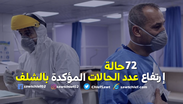 إرتفاع عدد الإصابات المؤكدة لـ 72 حالة بالشلف
