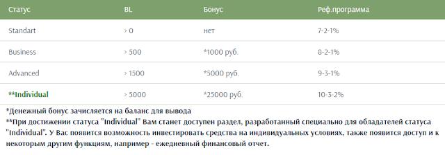 difix.net mmgp