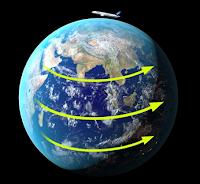 Pengertian Rotasi Bumi dan Akibatnya