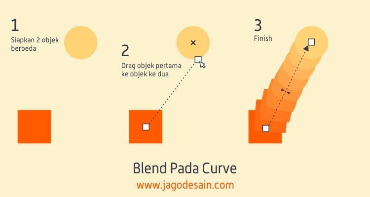 Mengenal Lebih Lanjut Blend Tool - Blend Pada Curve