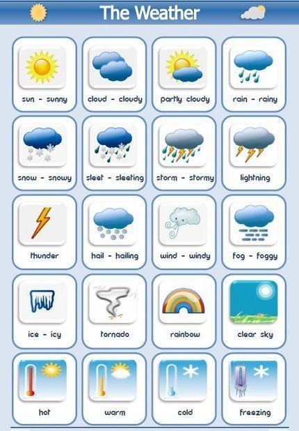 Learn These What's The Weather Forecast Hourly {Swypeout}
