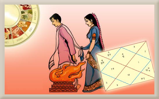 Learn-how-to-ll-be-the-sum-of-your-marriage-जानिये की कब बनेंगें आपके विवाह के योग