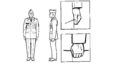 Forpoliceman-Savdhan Position
