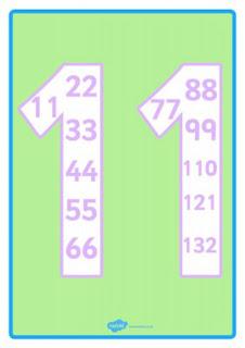 tablas de multiplicar formato llavero