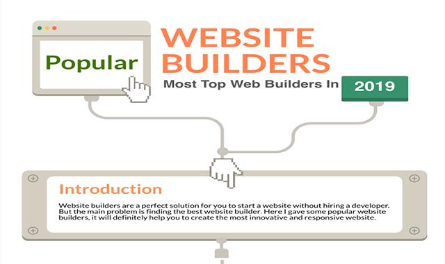 6 Golden Tips When Choosing A Website Builder