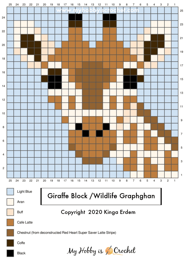Giraffe Block Chart in Rows