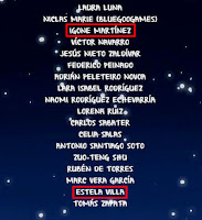 Magic Twins créditos