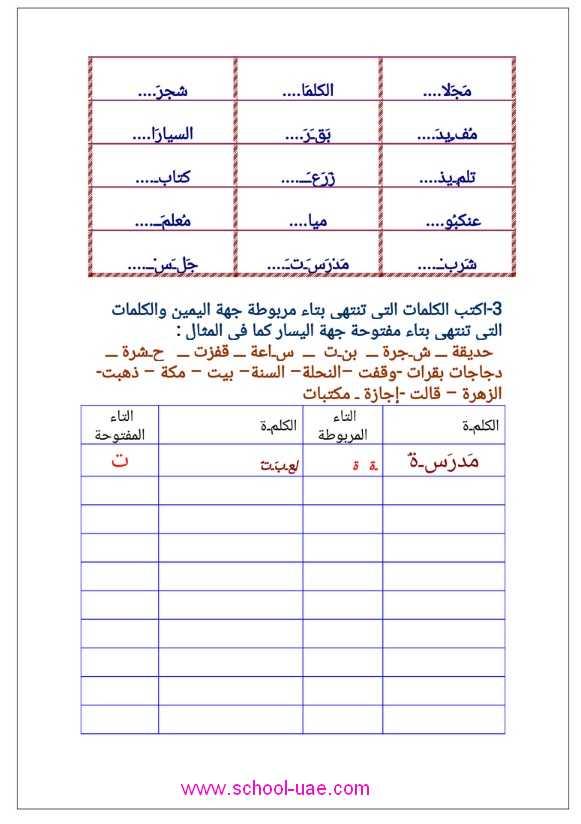 اوراق عمل التاء المربوطة والتاء المفتوحة لغة عربية للصف الثاني الابتدائي الامارات الفصل الثاني2020