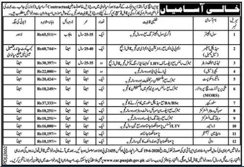 PO Box 1435 GPO Lahore Jobs