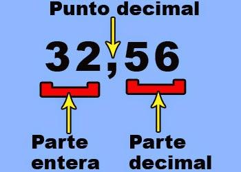Resultado de imagen de resta con nº decimales tanque matematico