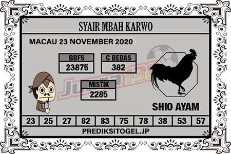 Syair Mbah Karwo Togel Macau Senin 23 November 2020