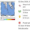 Getaran Gempa 4,8 Magnitudo Di Tenggara Bulukumba Terasa Di Selayar
