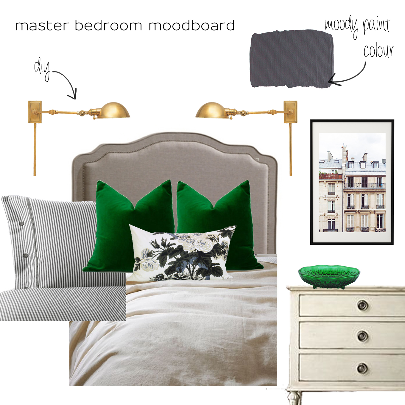 Tiffany Leigh Interior Design: My Apartment: Bedroom Planning