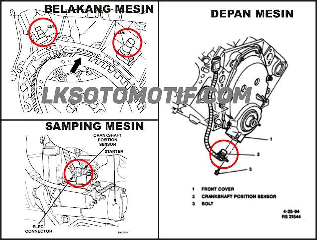 lokasi sensor poros engkol ( CKPS ) pada setiap mobil berbeda - beda