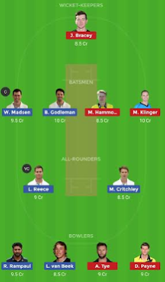 DER vs GLO dream 11 team | GLO vs DER
