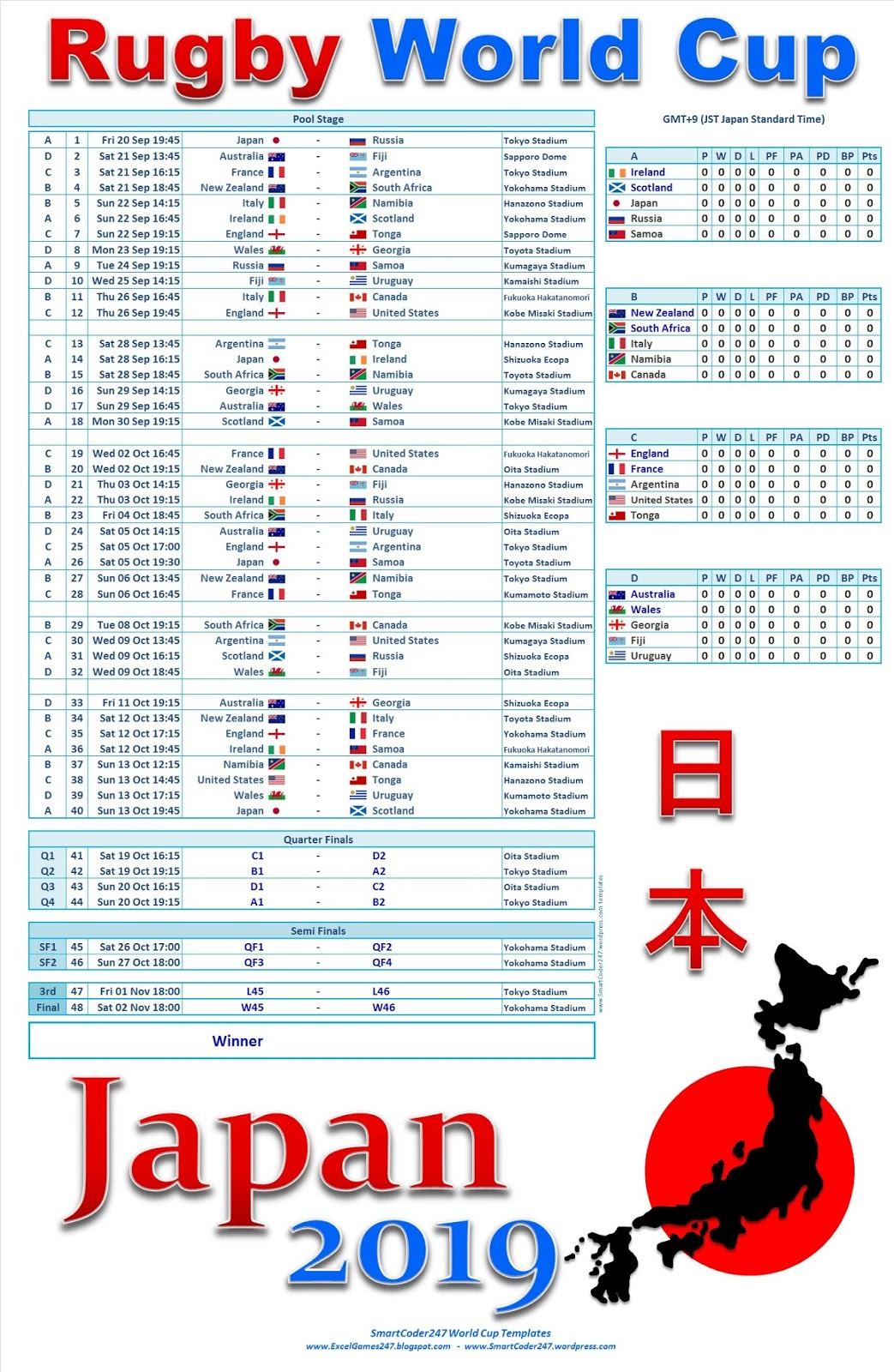 picture regarding Printable World Cup Brackets titled Smartcoder 247 - Japan 2019 Rugby International Cup Wall Charts and