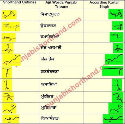 21-january-2021-ajit-tribune-shorthand-outlines