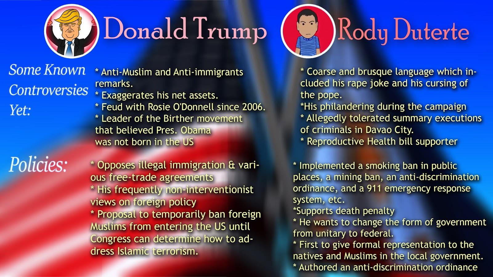 Trump VS Duterte