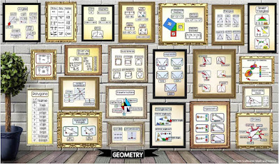 digital Geometry Word Wall with Pythagorean Theorem reference