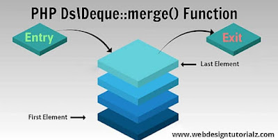PHP Ds\Deque::merge() Function