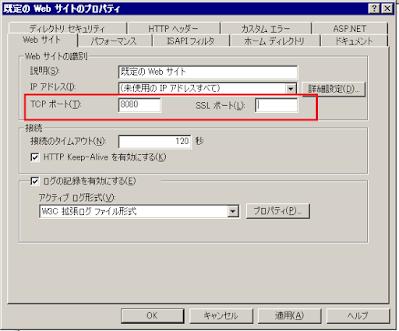 IIS6 側のサーバポートを 80 以外に変更