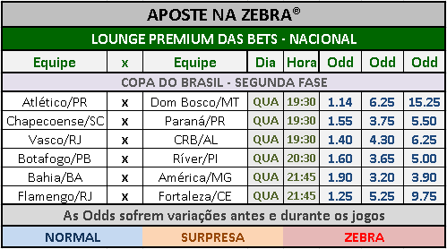LOTECA 702 - LOUNGE PREMIUM COPA DO BRASIL 02