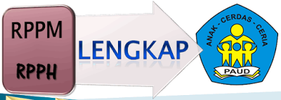 Contoh RPPH PAUD Tema Keindahan Alam Kurikulum 2013 (4 Sub Tema)