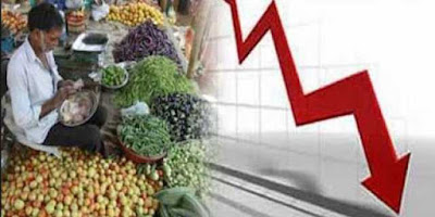Inflation Declined