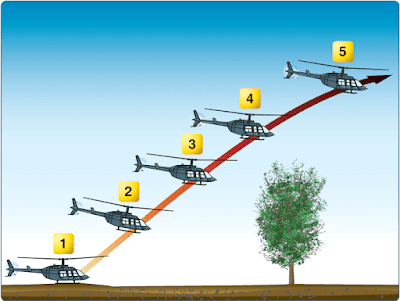 Advanced helicopter flight maneuvers