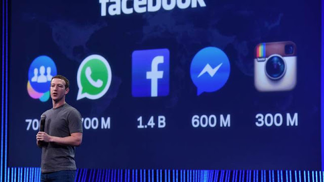 13 facts about Facebook and Mark Zuckerberg. Unknown facts about Facebook and Mark. Mystery of Facebook. Reality of Facebook.