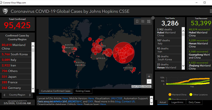 Beware of 'Coronavirus Maps' – It's a malware infecting PCs to steal passwords