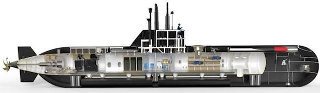 Submarinos enanos y compactos