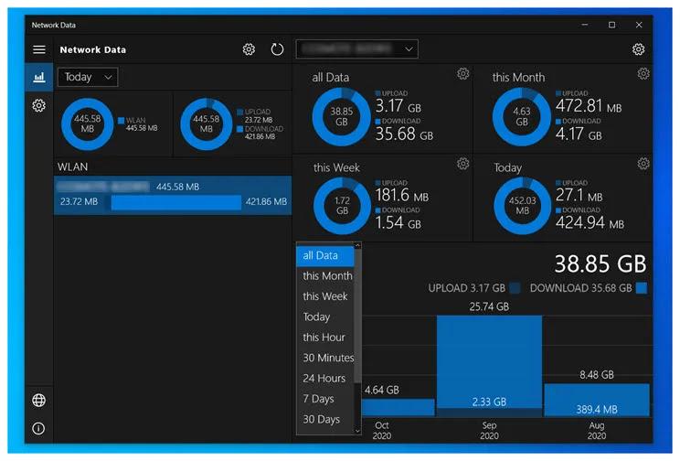 Network Data : Παρακολουθήστε την κατανάλωση των  δεδομένων του  δικτύου σας