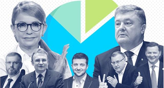 Предвыборный рейтинг КМИС: Зеленский побеждает любого кандидата с двойным отрывом