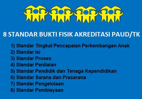 8 Standar Bukti Fisik Akreditasi PAUD/TK Lengkap