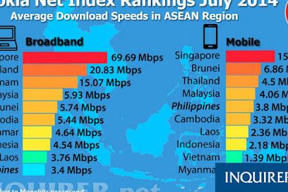Mau Go Digital, Internet RI Masih Kalah dari Kamboja dan Filipina
