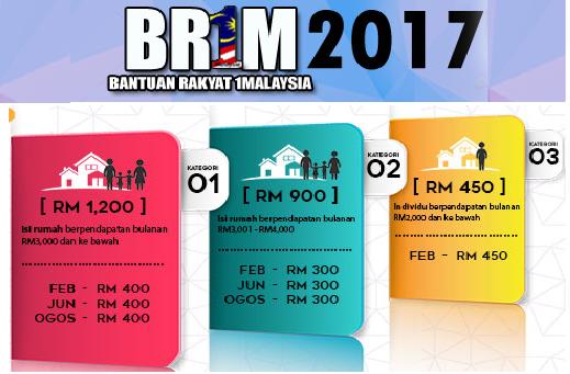 Tarikh Bayaran BR1M 2017