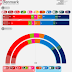 DENMARK <br/>Voxmeter poll | December 2017 (2)