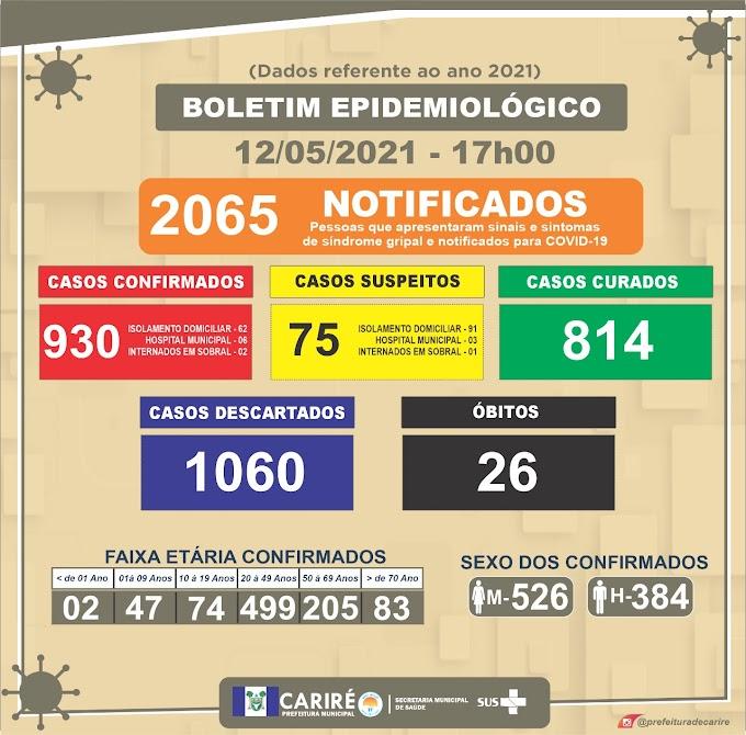 Boletim do Covid-19 desta quarta-feira (12/05), às 17:00h, em Cariré (Dados referentes a 2021)