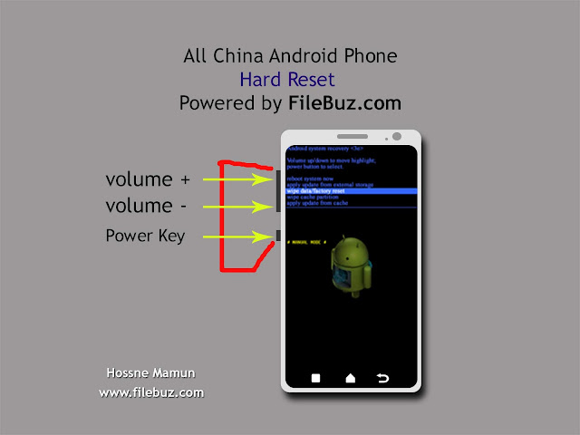 Android Phone Hard Reset by FileBuz