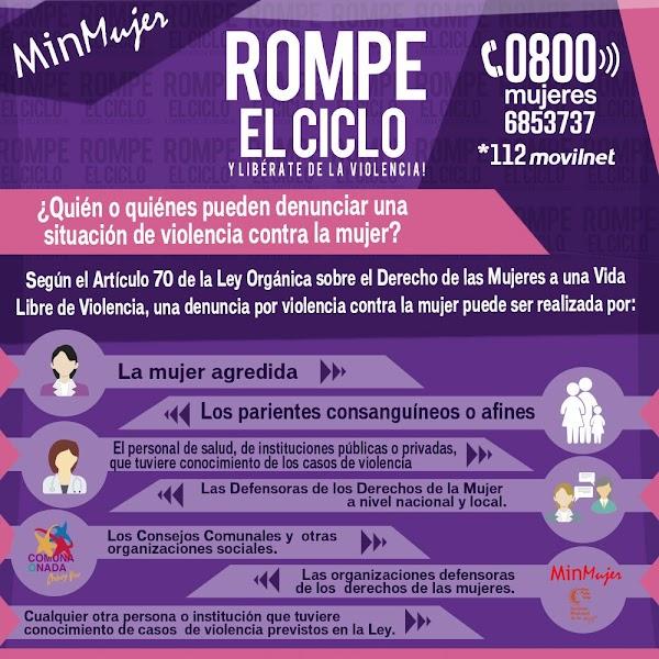 Línea de atención telefónica 0800-mujeres que brinda asesoría en casos de violencia