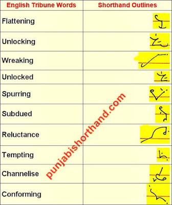 english-shorthand-outlines-11-October-2020