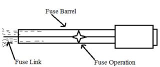 Apa itu Fuse atau Sekring: Jenis dan Cara Kerja