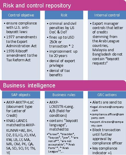 Legal governance risk management and compliance pdf