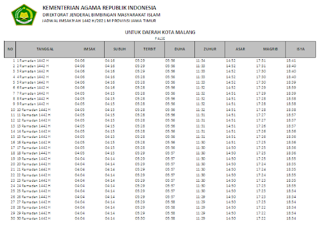 Jadwal Imsakiyah Ramadhan 1442 H Kota Malang, Provinsi Jawa Timur