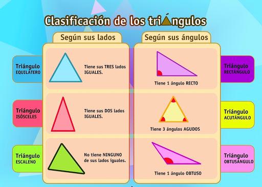El triángulo y su clasificación - Profe ever